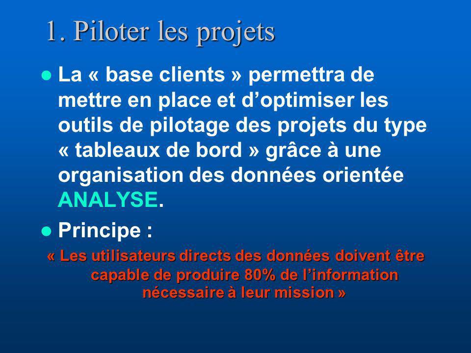 1. Piloter les projets La « base clients » permettra de mettre en place et doptimiser les outils de pilotage des projets du type « tableaux de bord »