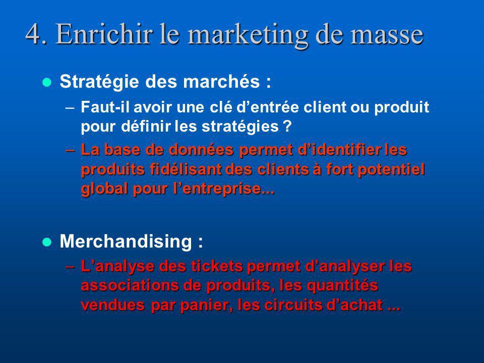 4. Enrichir le marketing de masse Stratégie des marchés : –Faut-il avoir une clé dentrée client ou produit pour définir les stratégies ? –La base de d