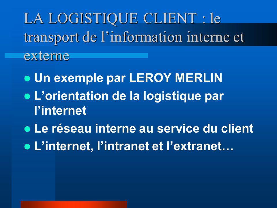 LA LOGISTIQUE CLIENT : le transport de linformation interne et externe Un exemple par LEROY MERLIN Lorientation de la logistique par linternet Le rése