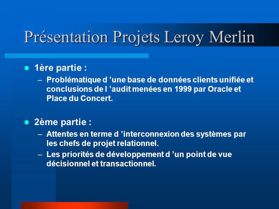 Présentation Projets Leroy Merlin 1ère partie : –Problématique d une base de données clients unifiée et conclusions de l audit menées en 1999 par Orac