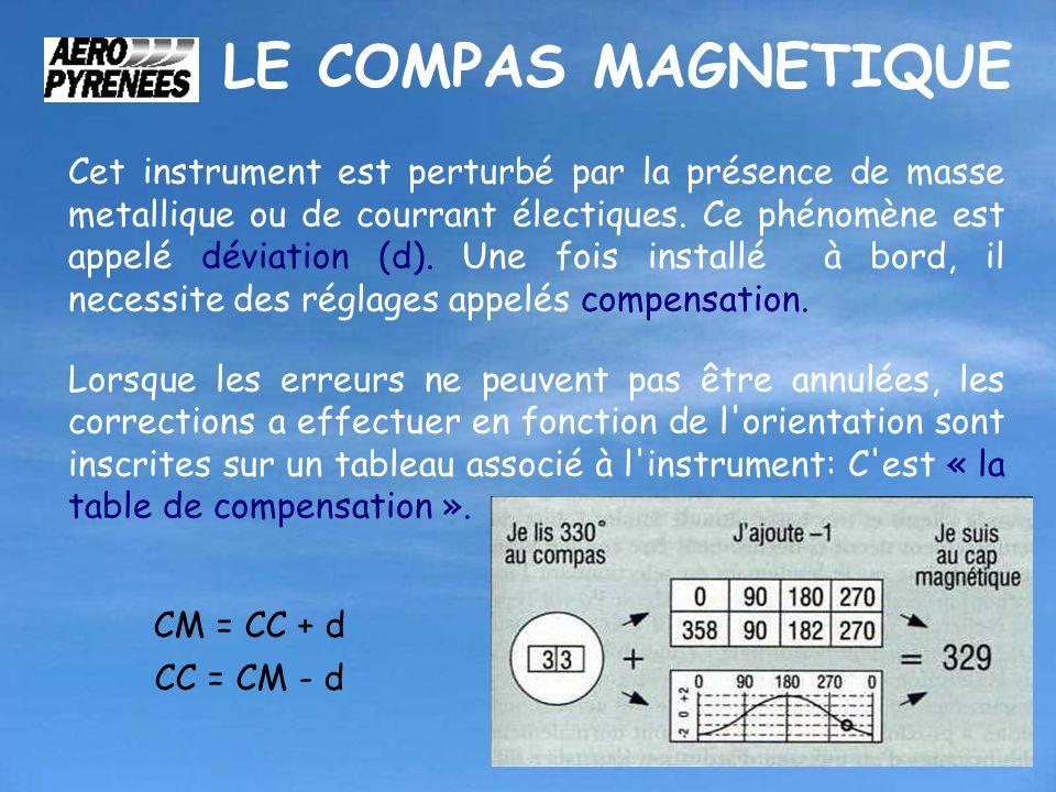 Cet instrument est perturbé par la présence de masse metallique ou de courrant électiques. Ce phénomène est appelé déviation (d). Une fois installé à