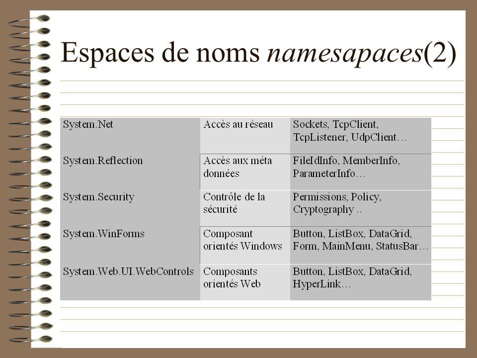 Espaces de noms namesapaces(2)