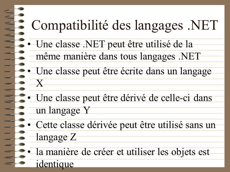 Compatibilité des langages.NET Une classe.NET peut être utilisé de la même manière dans tous langages.NET Une classe peut être écrite dans un langage