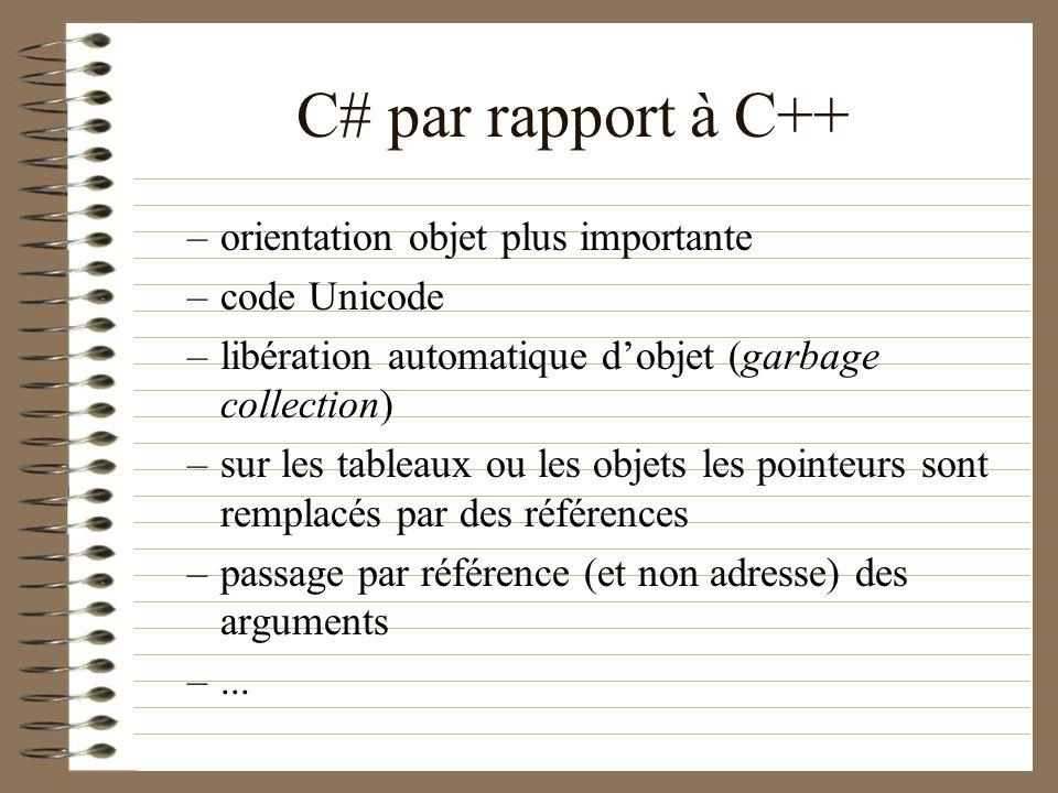 C# par rapport à C++ –orientation objet plus importante –code Unicode –libération automatique dobjet (garbage collection) –sur les tableaux ou les obj