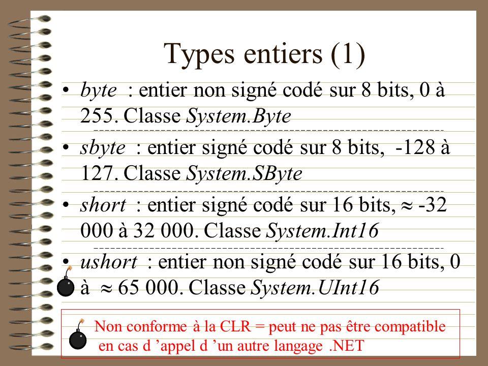 Types entiers (1) byte : entier non signé codé sur 8 bits, 0 à 255. Classe System.Byte sbyte : entier signé codé sur 8 bits, -128 à 127. Classe System