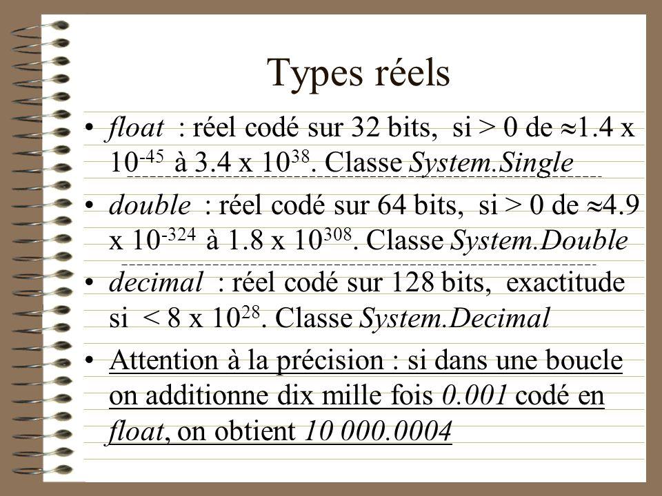 Types réels float : réel codé sur 32 bits, si > 0 de 1.4 x 10 -45 à 3.4 x 10 38. Classe System.Single double : réel codé sur 64 bits, si > 0 de 4.9 x