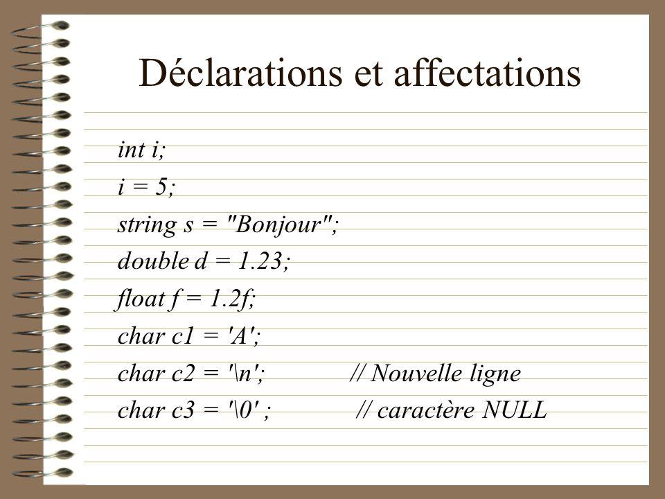 Déclarations et affectations int i; i = 5; string s =