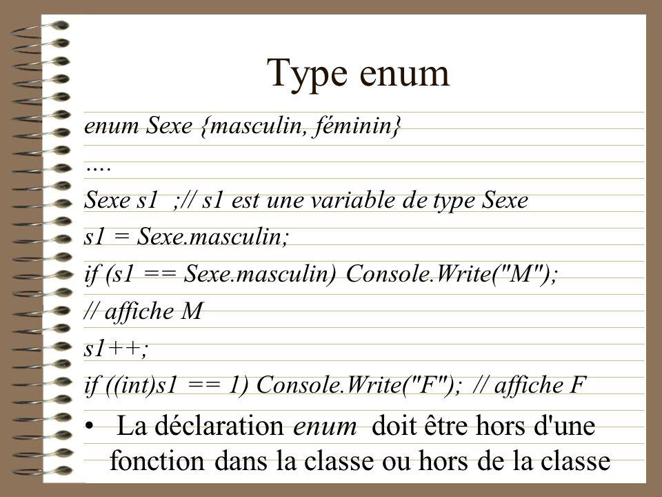 Type enum enum Sexe {masculin, féminin} …. Sexe s1 ;// s1 est une variable de type Sexe s1 = Sexe.masculin; if (s1 == Sexe.masculin) Console.Write(