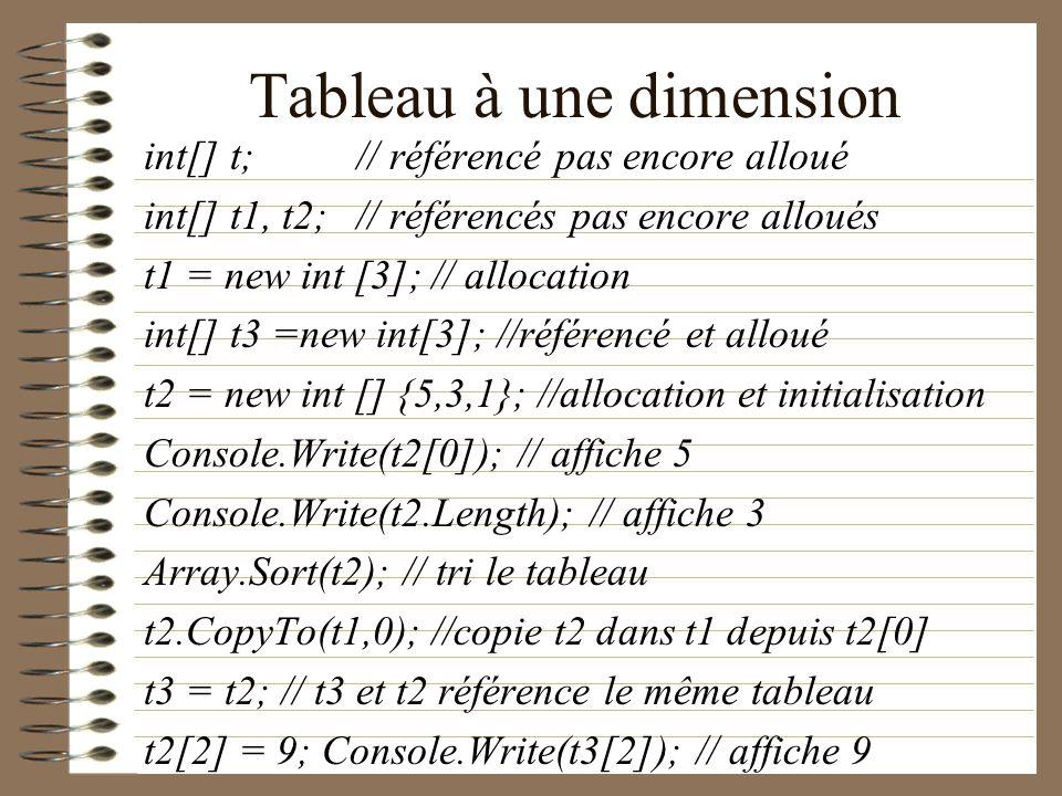Tableau à une dimension int[] t;// référencé pas encore alloué int[] t1, t2;// référencés pas encore alloués t1 = new int [3]; // allocation int[] t3