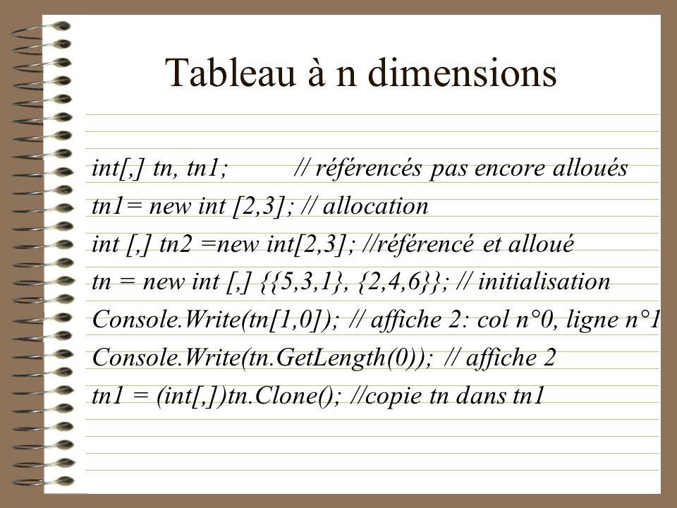 Tableau à n dimensions int[,] tn, tn1;// référencés pas encore alloués tn1= new int [2,3]; // allocation int [,] tn2 =new int[2,3]; //référencé et all