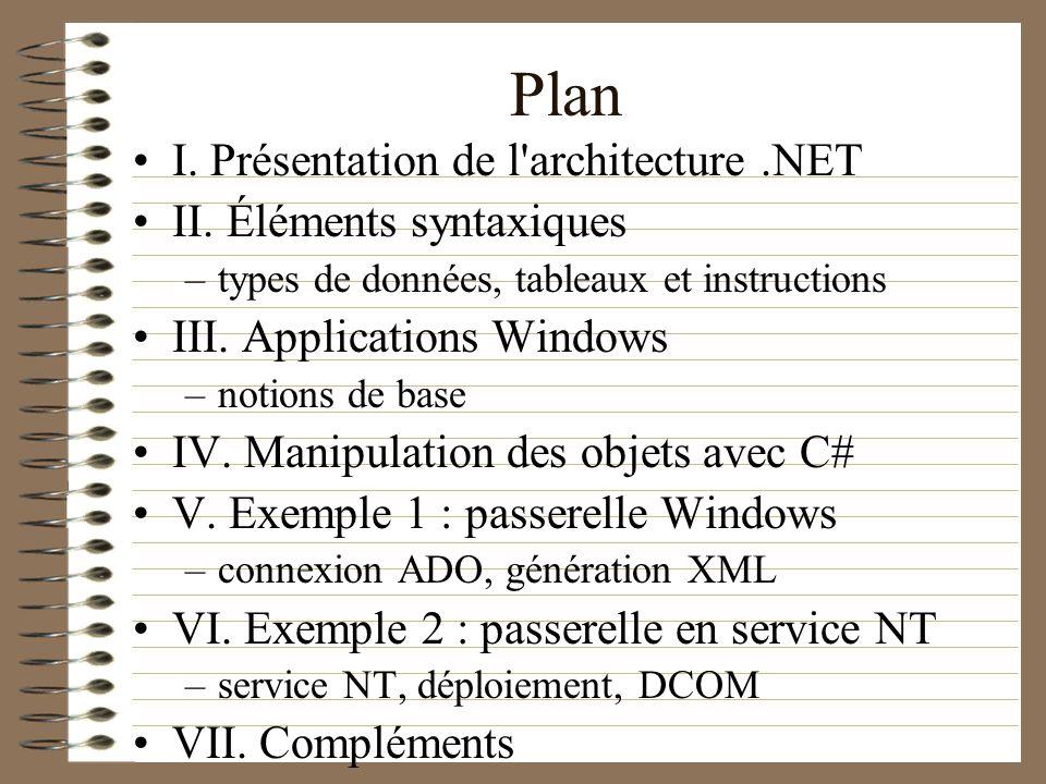 Plan I. Présentation de l'architecture.NET II. Éléments syntaxiques –types de données, tableaux et instructions III. Applications Windows –notions de