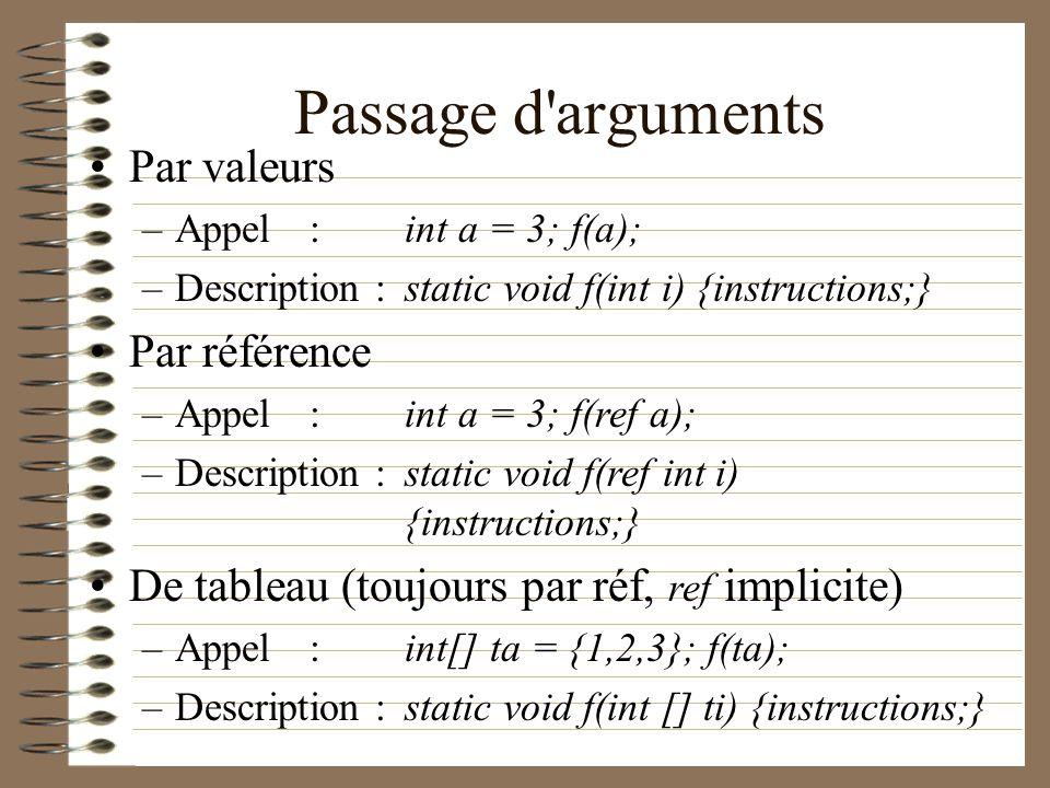 Passage d'arguments Par valeurs –Appel :int a = 3; f(a); –Description : static void f(int i) {instructions;} Par référence –Appel :int a = 3; f(ref a)