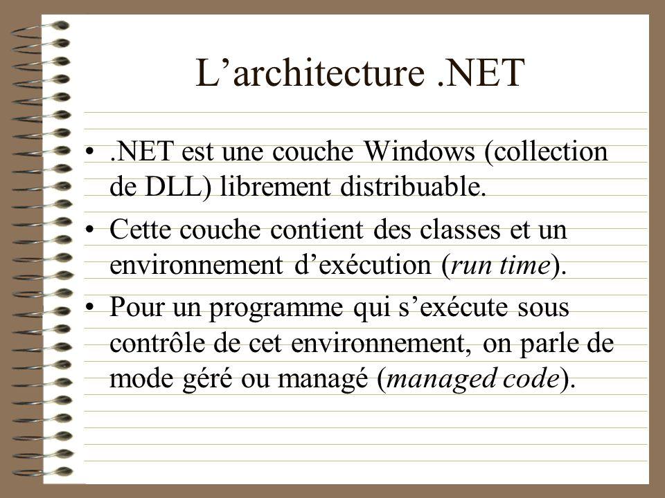 Larchitecture.NET.NET est une couche Windows (collection de DLL) librement distribuable. Cette couche contient des classes et un environnement dexécut