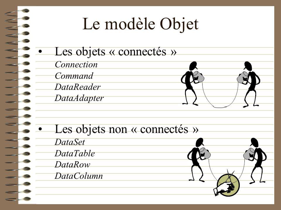 Le modèle Objet Les objets « connectés » Connection Command DataReader DataAdapter Les objets non « connectés » DataSet DataTable DataRow DataColumn