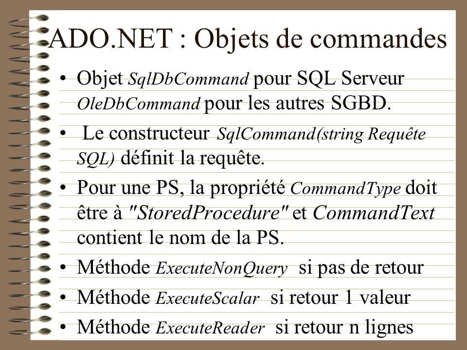 ADO.NET : Objets de commandes Objet SqlDbCommand pour SQL Serveur OleDbCommand pour les autres SGBD. Le constructeur SqlCommand(string Requête SQL) dé