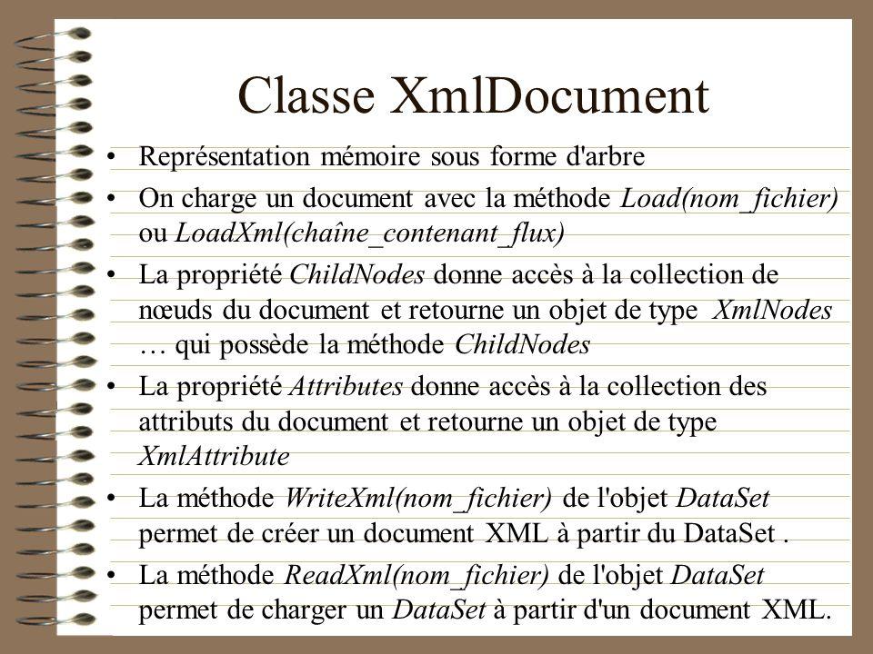 Classe XmlDocument Représentation mémoire sous forme d'arbre On charge un document avec la méthode Load(nom_fichier) ou LoadXml(chaîne_contenant_flux)
