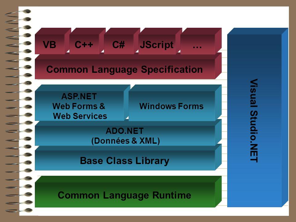Base Class Library Common Language Specification Common Language Runtime ADO.NET (Données & XML) VBC++C# Visual Studio.NET ASP.NET Web Forms & Web Ser