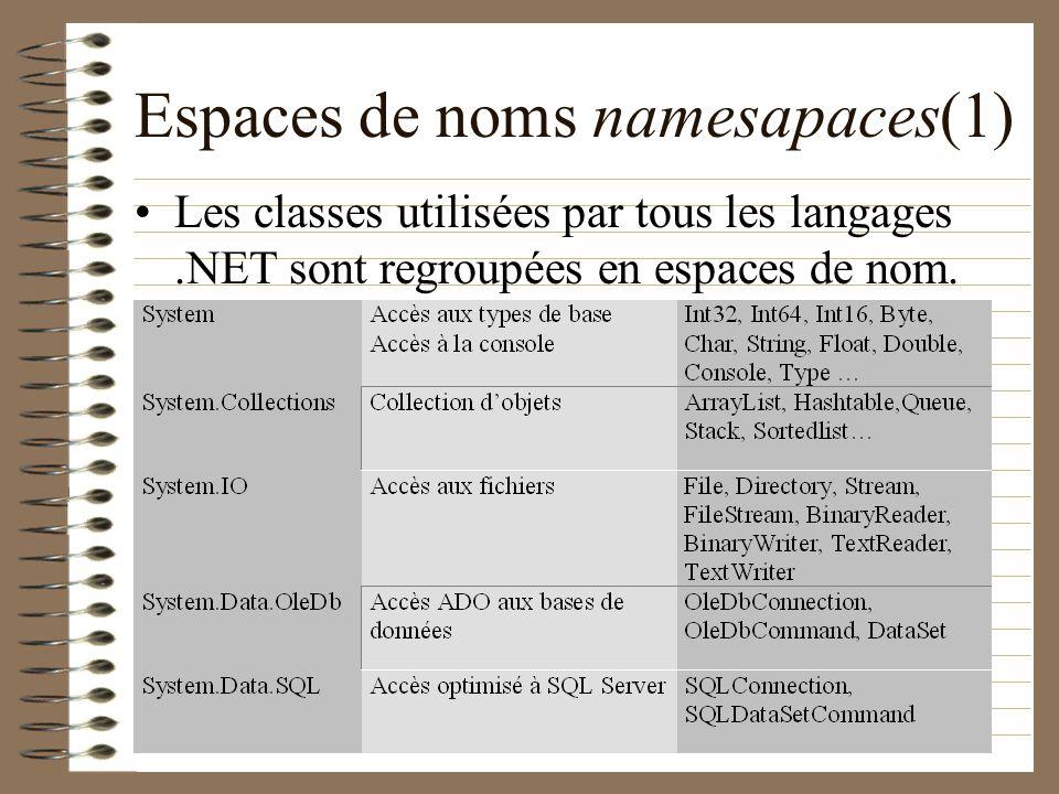 Espaces de noms namesapaces(1) Les classes utilisées par tous les langages.NET sont regroupées en espaces de nom.