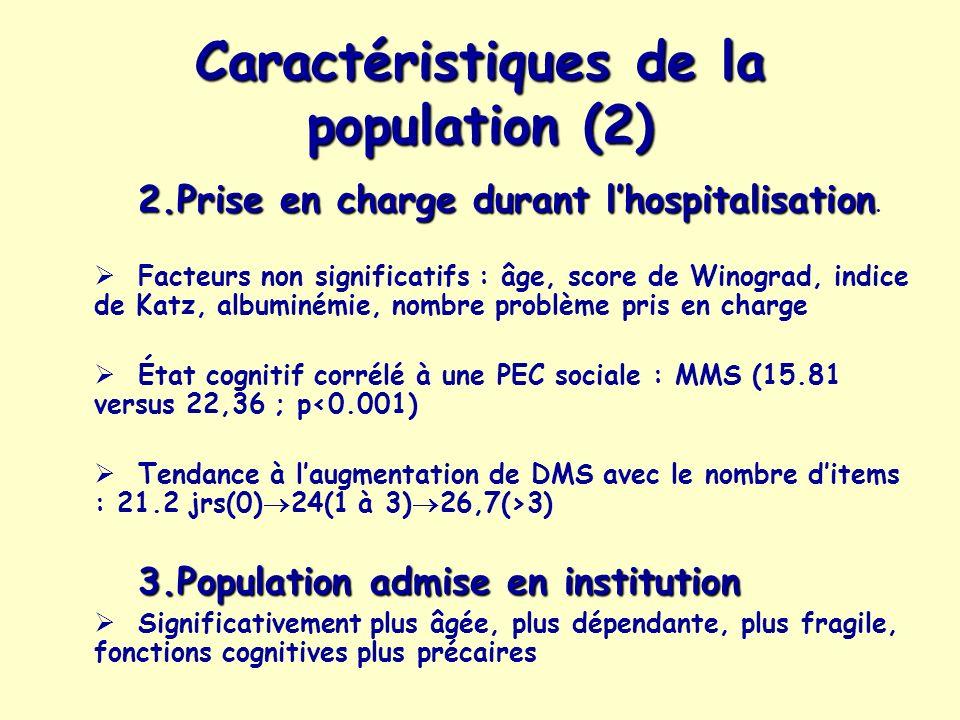 Caractéristiques de la population (2) 2.Prise en charge durant lhospitalisation 2.Prise en charge durant lhospitalisation. Facteurs non significatifs