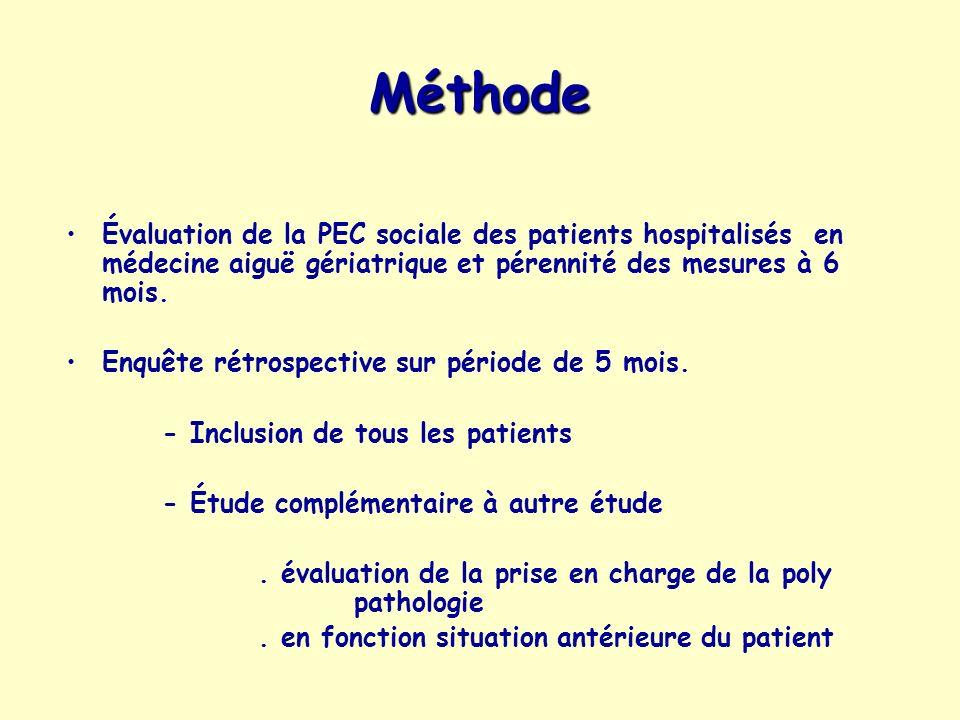 Méthode Évaluation de la PEC sociale des patients hospitalisés en médecine aiguë gériatrique et pérennité des mesures à 6 mois. Enquête rétrospective