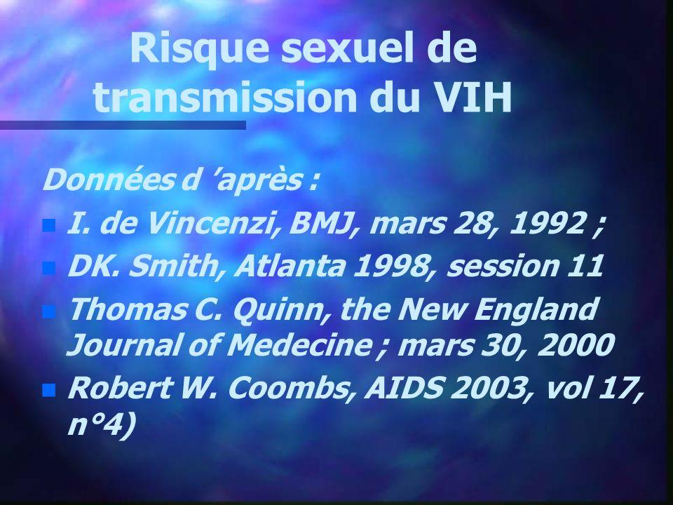 deux conditions réunies pour une transmission du VIH n La présence d un liquide contenant du virus : sang, sperme, liquide pré-séminal, sécrétions vaginales ou lait maternel.