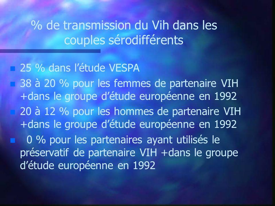 % de transmission du Vih dans les couples sérodifférents n n 25 % dans létude VESPA n n 38 à 20 % pour les femmes de partenaire VIH +dans le groupe dé