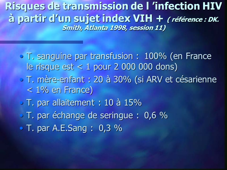 Risques de transmission de l infection HIV à partir dun sujet index VIH + ( référence : DK. Smith, Atlanta 1998, session 11) T. sanguine par transfusi