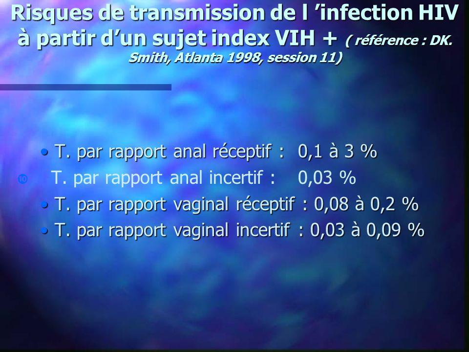 T. par rapport anal réceptif :0,1 à 3 %T. par rapport anal réceptif :0,1 à 3 % T. par rapport anal incertif : 0,03 % T. par rapport vaginal réceptif :