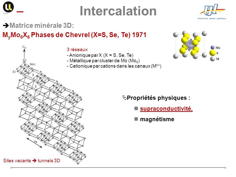 Matrice minérale 3D: Intercalation M y Mo 6 X 8 Phases de Chevrel (X=S, Se, Te) 1971 Sites vacants tunnels 3D Propriétés physiques : supraconductivité