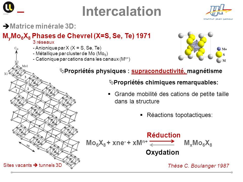 Matrice minérale 3D: Intercalation Propriétés chimiques remarquables: Grande mobilité des cations de petite taille dans la structure Réactions topotac