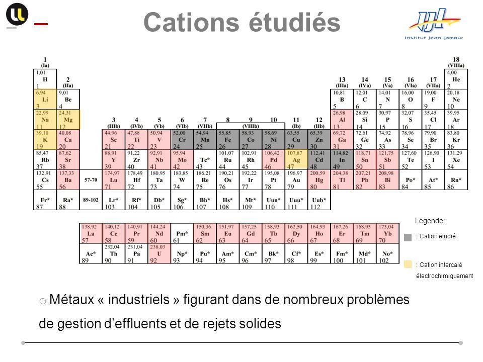 o Métaux « industriels » figurant dans de nombreux problèmes de gestion deffluents et de rejets solides Légende: : Cation étudié Cations étudiés : Cat