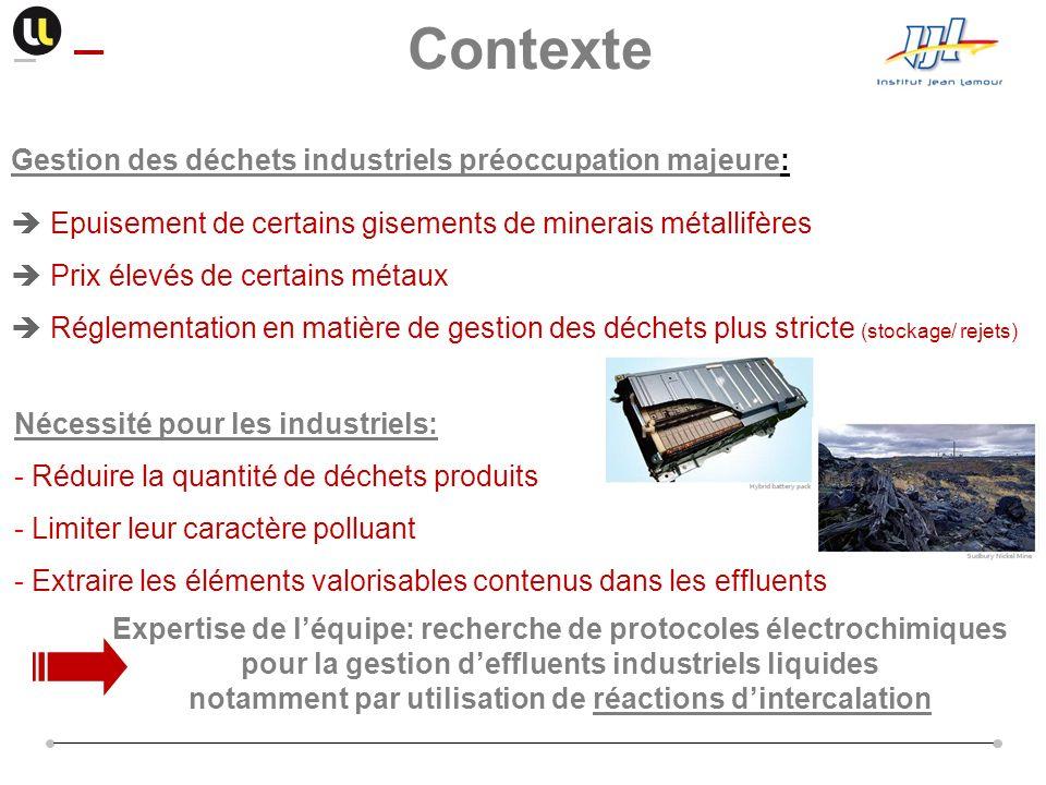 Contexte Gestion des déchets industriels préoccupation majeure: Epuisement de certains gisements de minerais métallifères Prix élevés de certains méta