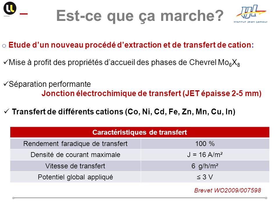 o Etude dun nouveau procédé dextraction et de transfert de cation: Mise à profit des propriétés daccueil des phases de Chevrel Mo 6 X 8 Séparation per