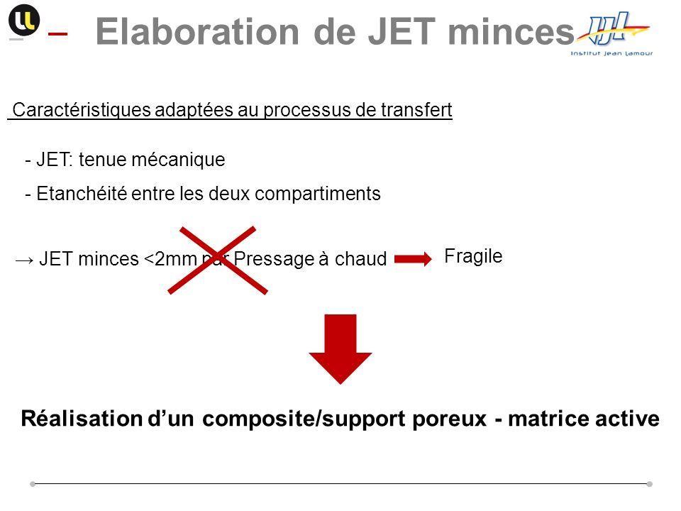Caractéristiques adaptées au processus de transfert - JET: tenue mécanique - Etanchéité entre les deux compartiments Réalisation dun composite/support