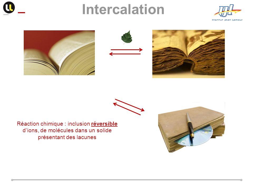 Intercalation Réaction chimique : inclusion réversible dions, de molécules dans un solide présentant des lacunes