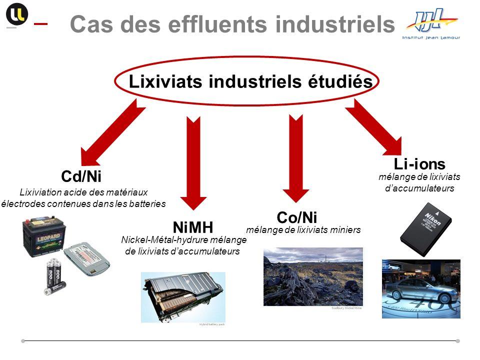 Cas des effluents industriels Lixiviats industriels étudiés Lixiviation acide des matériaux électrodes contenues dans les batteries Cd/Ni Nickel-Métal