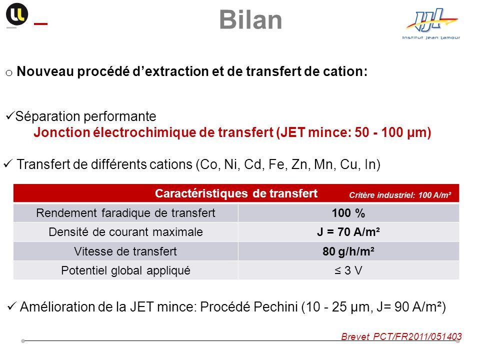 Bilan o Nouveau procédé dextraction et de transfert de cation: Séparation performante Jonction électrochimique de transfert (JET mince: 50 - 100 µm) T