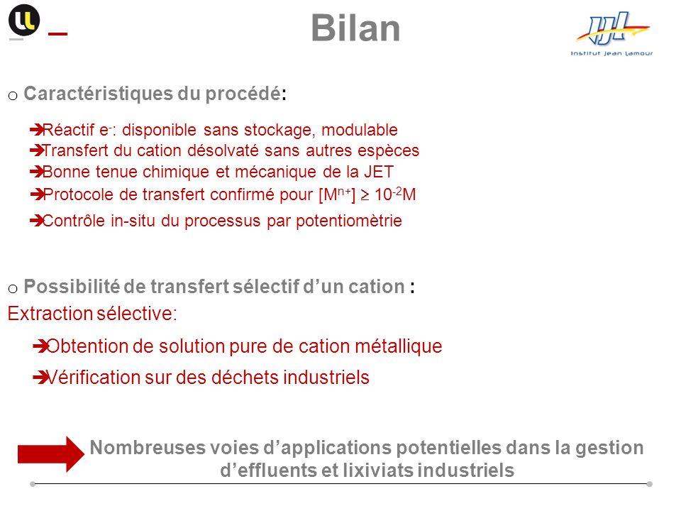 o Caractéristiques du procédé: Réactif e - : disponible sans stockage, modulable Transfert du cation désolvaté sans autres espèces Protocole de transf