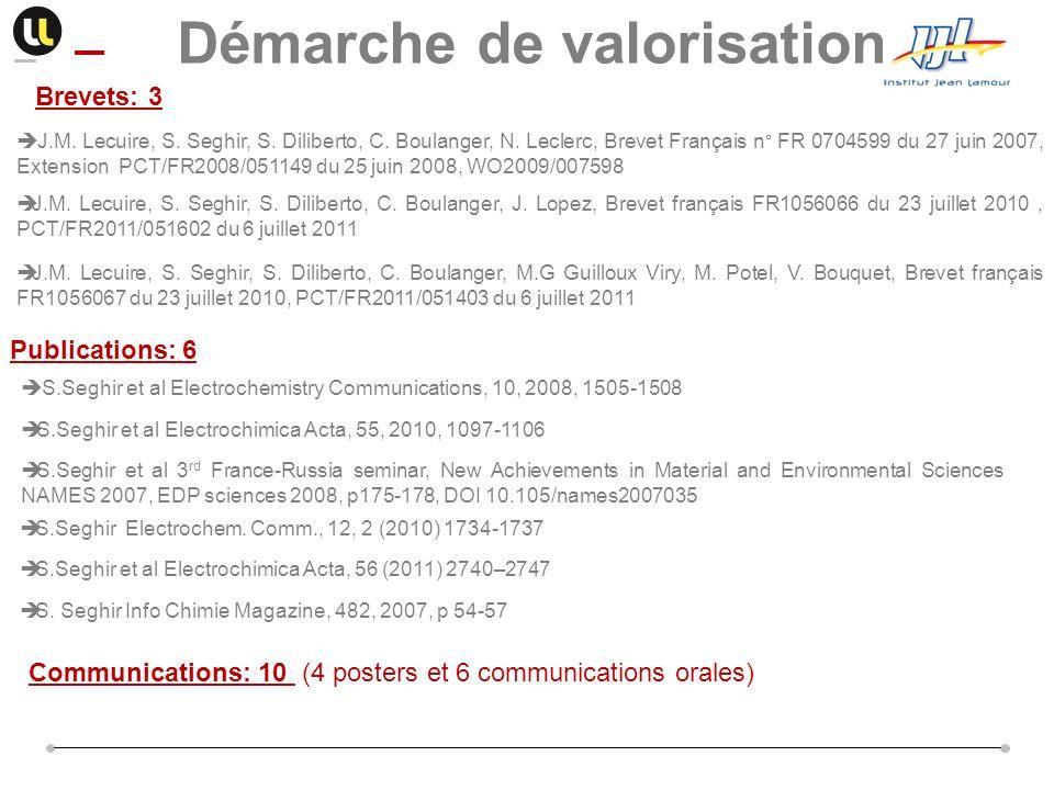 Démarche de valorisation S.Seghir et al Electrochemistry Communications, 10, 2008, 1505-1508 S.Seghir et al Electrochimica Acta, 55, 2010, 1097-1106 S