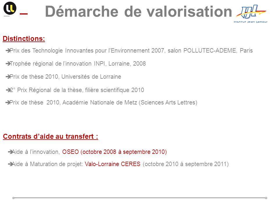 Démarche de valorisation Prix des Technologie Innovantes pour l'Environnement 2007, salon POLLUTEC-ADEME, Paris Trophée régional de linnovation INPI,