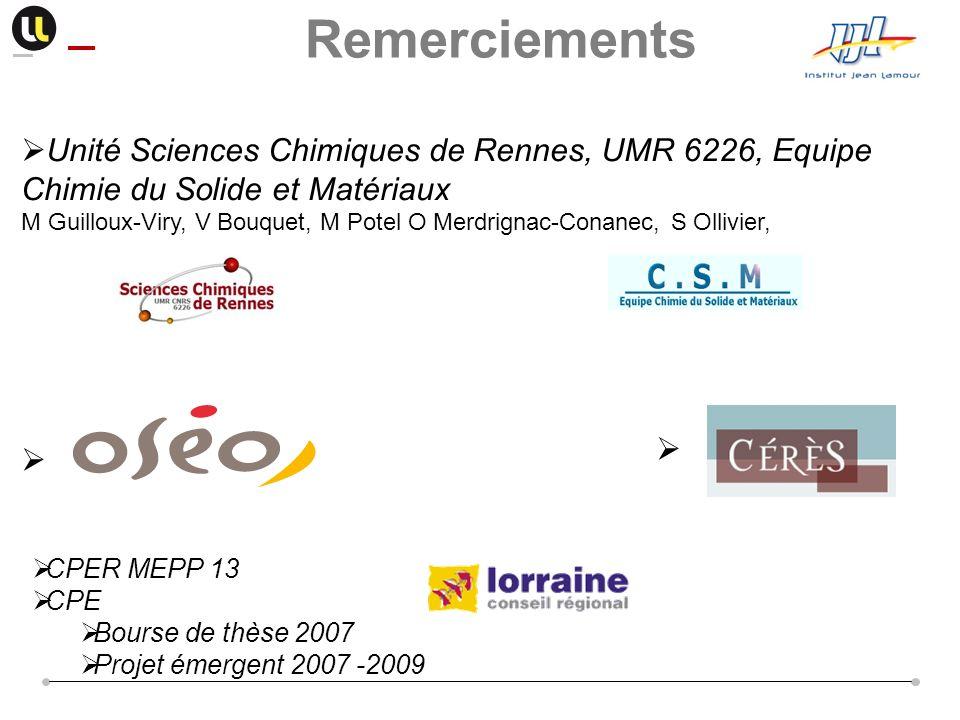 Unité Sciences Chimiques de Rennes, UMR 6226, Equipe Chimie du Solide et Matériaux M Guilloux-Viry, V Bouquet, M Potel O Merdrignac-Conanec, S Ollivie