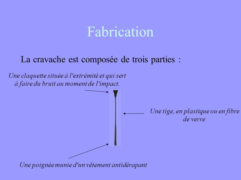 Fabrication La cravache est composée de trois parties : Une tige, en plastique ou en fibre de verre Une claquette située à l extrémité et qui sert à faire du bruit au moment de l impact.