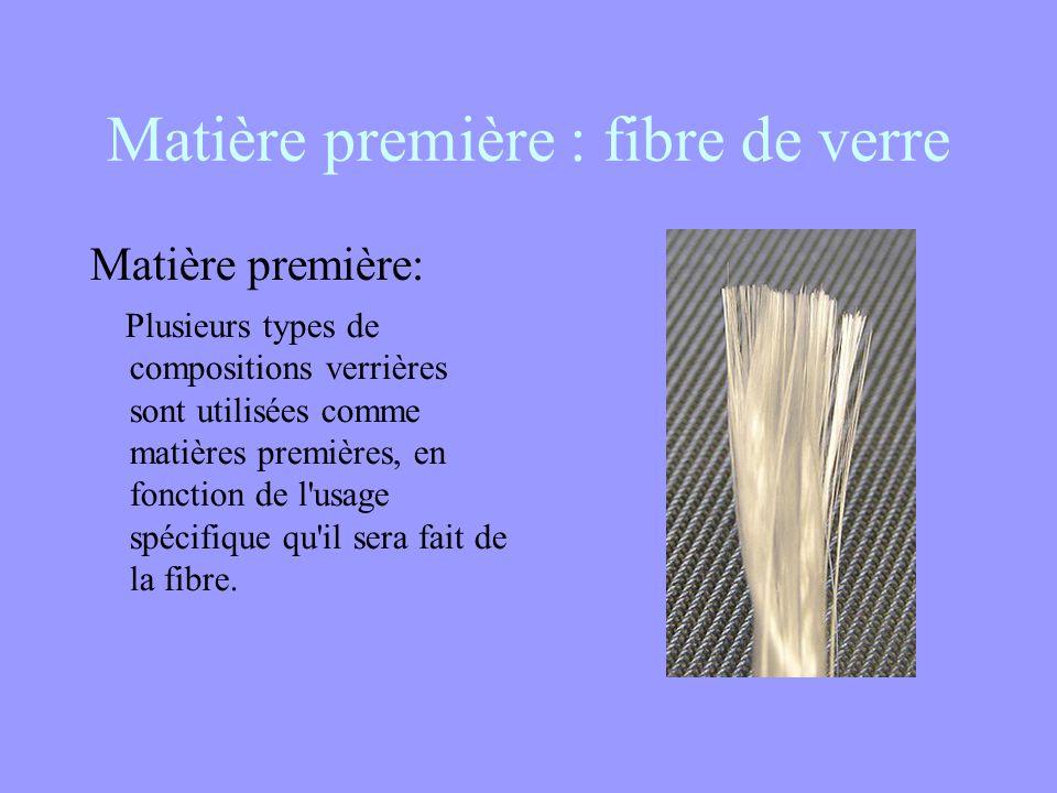 Matière première : fibre de verre Matière première: Plusieurs types de compositions verrières sont utilisées comme matières premières, en fonction de l usage spécifique qu il sera fait de la fibre.