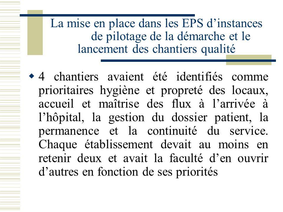 La mise en place dans les EPS dinstances de pilotage de la démarche et le lancement des chantiers qualité 4 chantiers avaient été identifiés comme pri