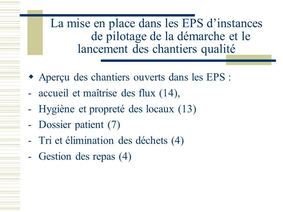 La mise en place dans les EPS dinstances de pilotage de la démarche et le lancement des chantiers qualité Aperçu des chantiers ouverts dans les EPS :