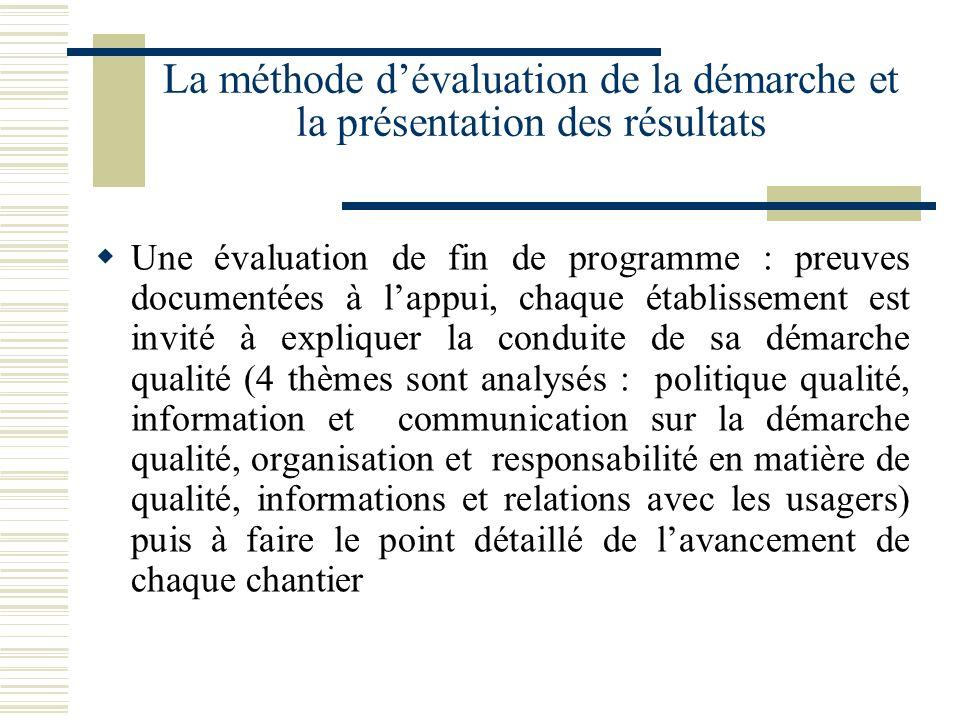 La méthode dévaluation de la démarche et la présentation des résultats Une évaluation de fin de programme : preuves documentées à lappui, chaque établ