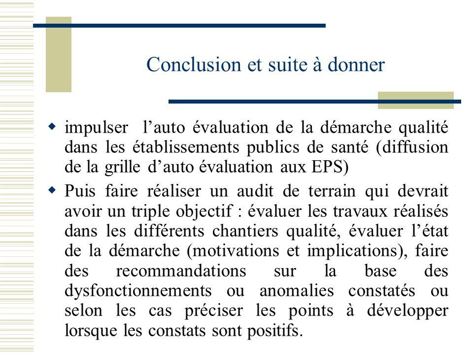 Conclusion et suite à donner impulser lauto évaluation de la démarche qualité dans les établissements publics de santé (diffusion de la grille dauto é