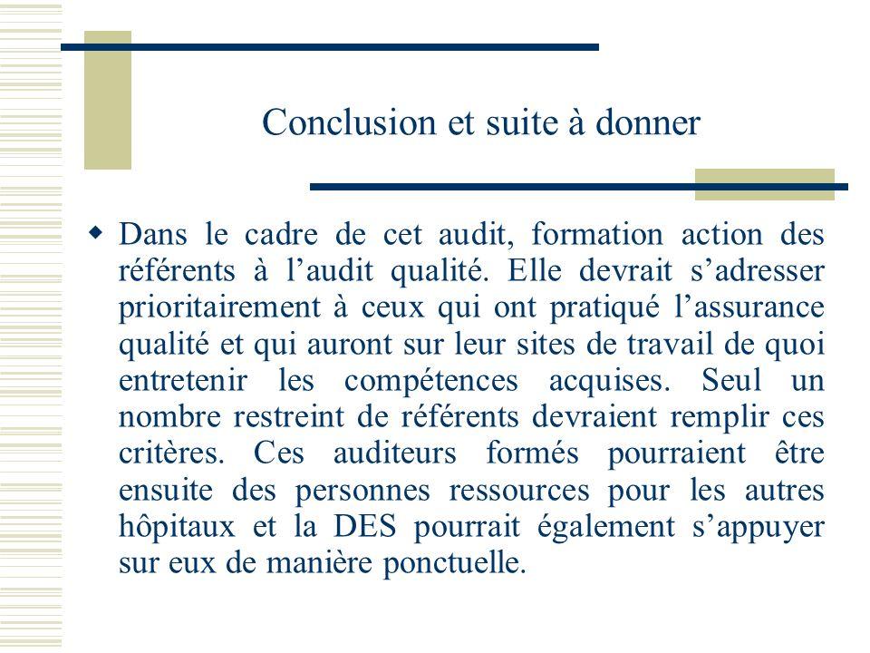 Conclusion et suite à donner Dans le cadre de cet audit, formation action des référents à laudit qualité. Elle devrait sadresser prioritairement à ceu