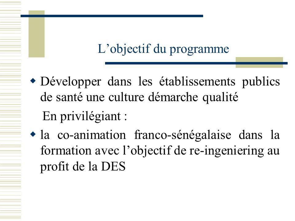Lobjectif du programme Développer dans les établissements publics de santé une culture démarche qualité En privilégiant : la co-animation franco-sénég