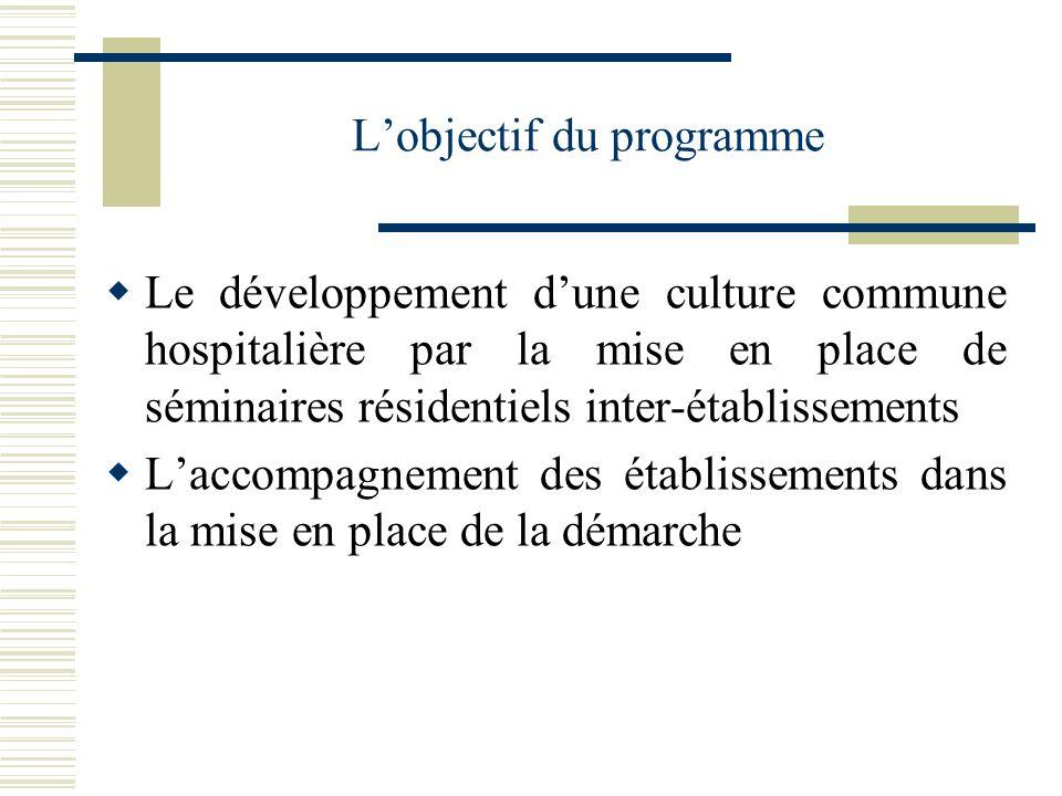 Lobjectif du programme Le développement dune culture commune hospitalière par la mise en place de séminaires résidentiels inter-établissements Laccomp